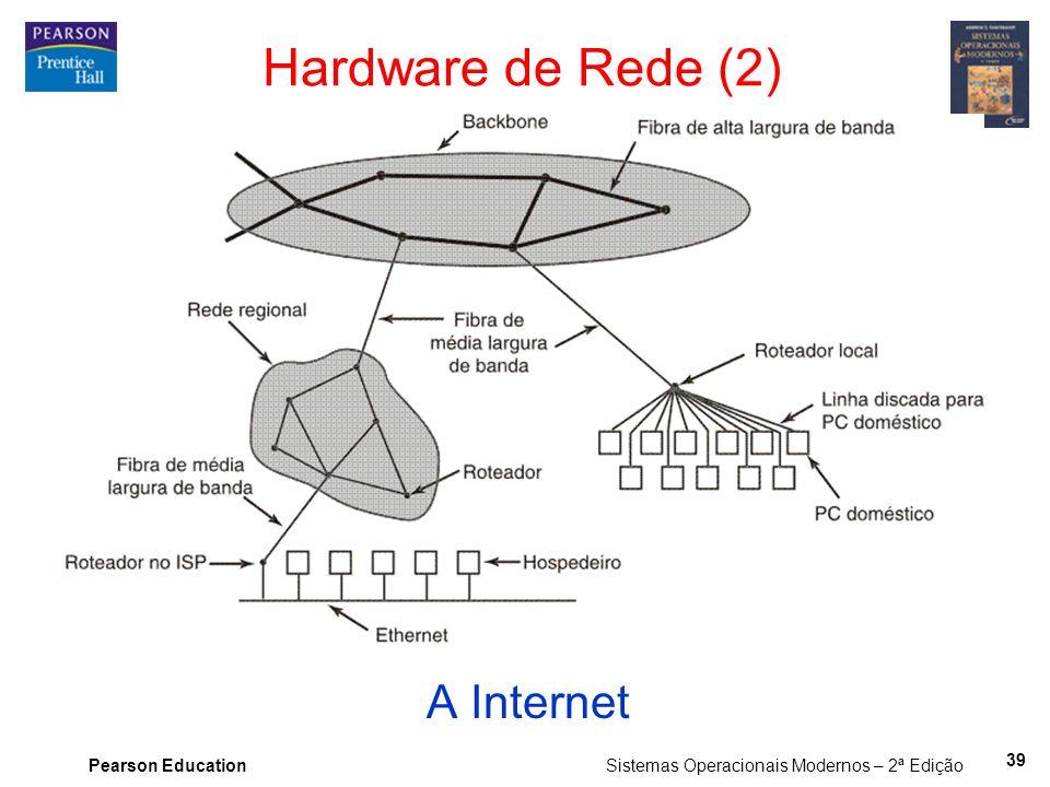 Pearson Education Sistemas Operacionais Modernos – 2ª Edição A Internet Hardware de Rede (2) 39