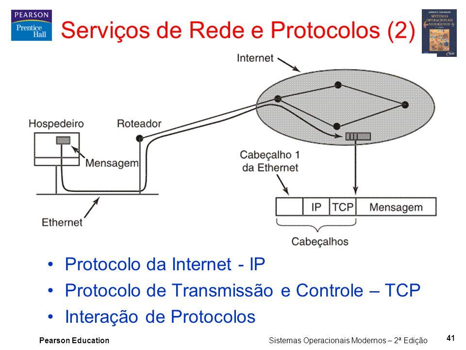 Pearson Education Sistemas Operacionais Modernos – 2ª Edição Protocolo da Internet - IP Protocolo de Transmissão e Controle – TCP Interação de Protoco