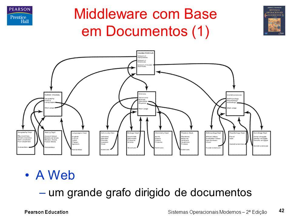 Pearson Education Sistemas Operacionais Modernos – 2ª Edição Middleware com Base em Documentos (1) A Web –um grande grafo dirigido de documentos 42