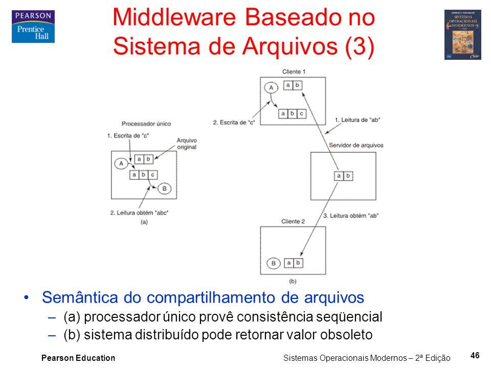 Pearson Education Sistemas Operacionais Modernos – 2ª Edição Semântica do compartilhamento de arquivos –(a) processador único provê consistência seqüe