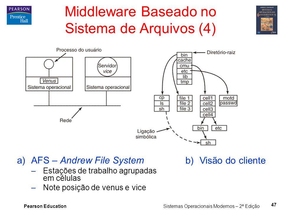 Pearson Education Sistemas Operacionais Modernos – 2ª Edição a)AFS – Andrew File System –Estações de trabalho agrupadas em células –Note posição de ve