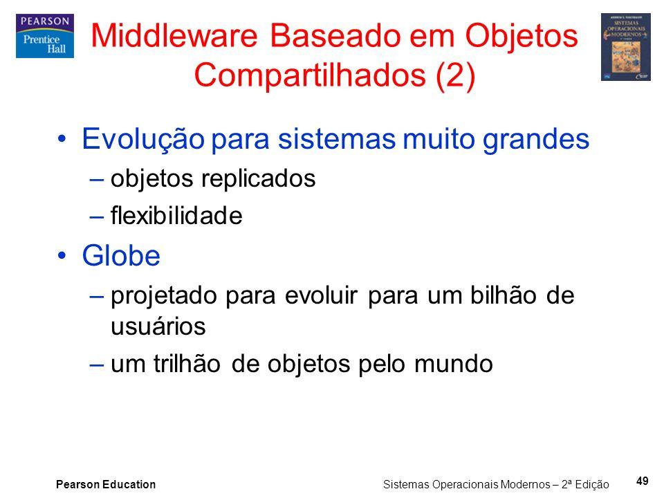Pearson Education Sistemas Operacionais Modernos – 2ª Edição Evolução para sistemas muito grandes –objetos replicados –flexibilidade Globe –projetado