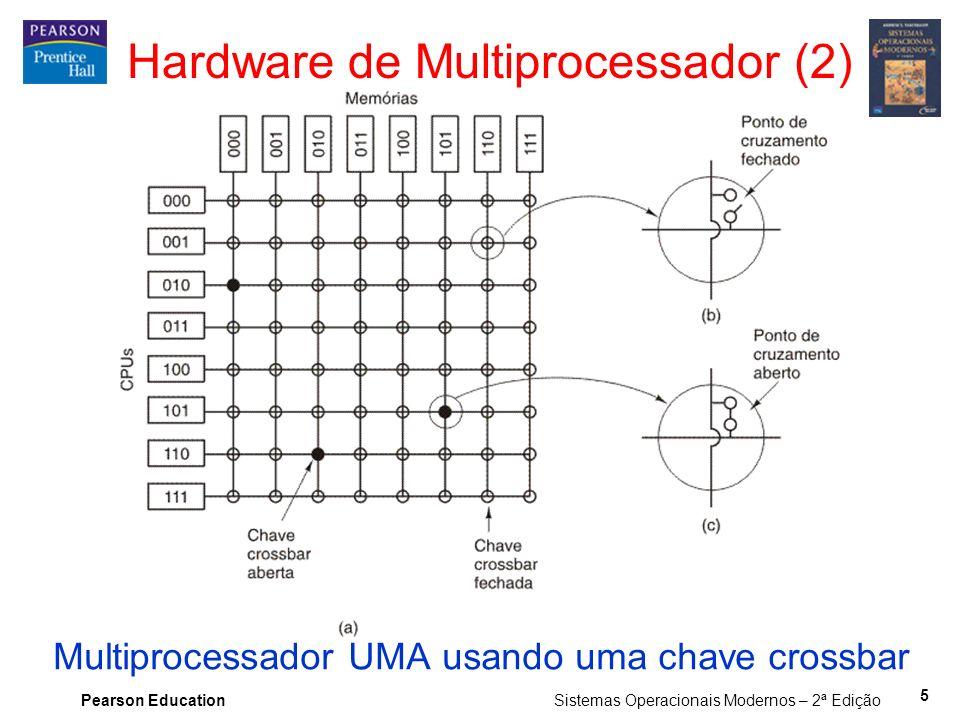 Pearson Education Sistemas Operacionais Modernos – 2ª Edição Hardware de Multiprocessador (2) Multiprocessador UMA usando uma chave crossbar 5