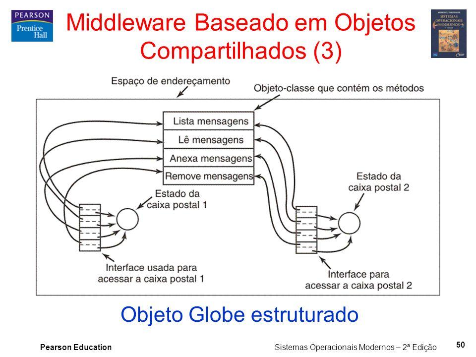 Pearson Education Sistemas Operacionais Modernos – 2ª Edição Objeto Globe estruturado Middleware Baseado em Objetos Compartilhados (3) 50