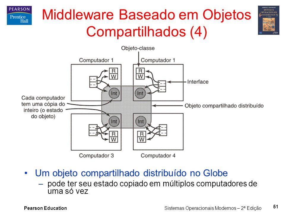 Pearson Education Sistemas Operacionais Modernos – 2ª Edição Um objeto compartilhado distribuído no Globe –pode ter seu estado copiado em múltiplos co