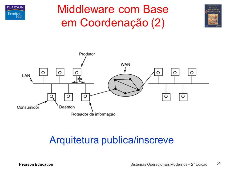 Pearson Education Sistemas Operacionais Modernos – 2ª Edição Arquitetura publica/inscreve Middleware com Base em Coordenação (2) 54