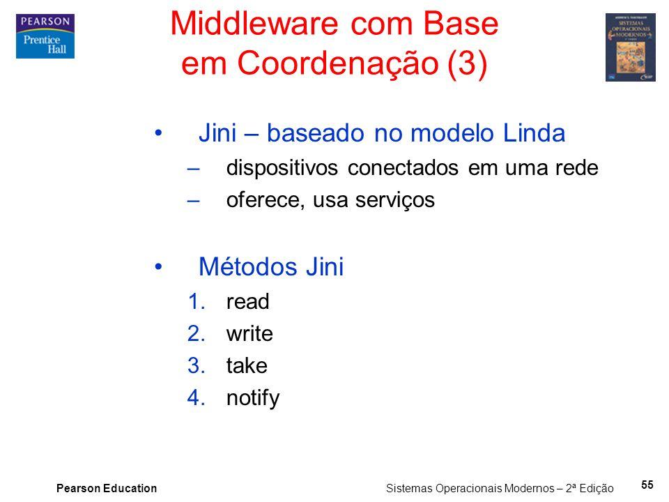 Pearson Education Sistemas Operacionais Modernos – 2ª Edição Jini – baseado no modelo Linda –dispositivos conectados em uma rede –oferece, usa serviço