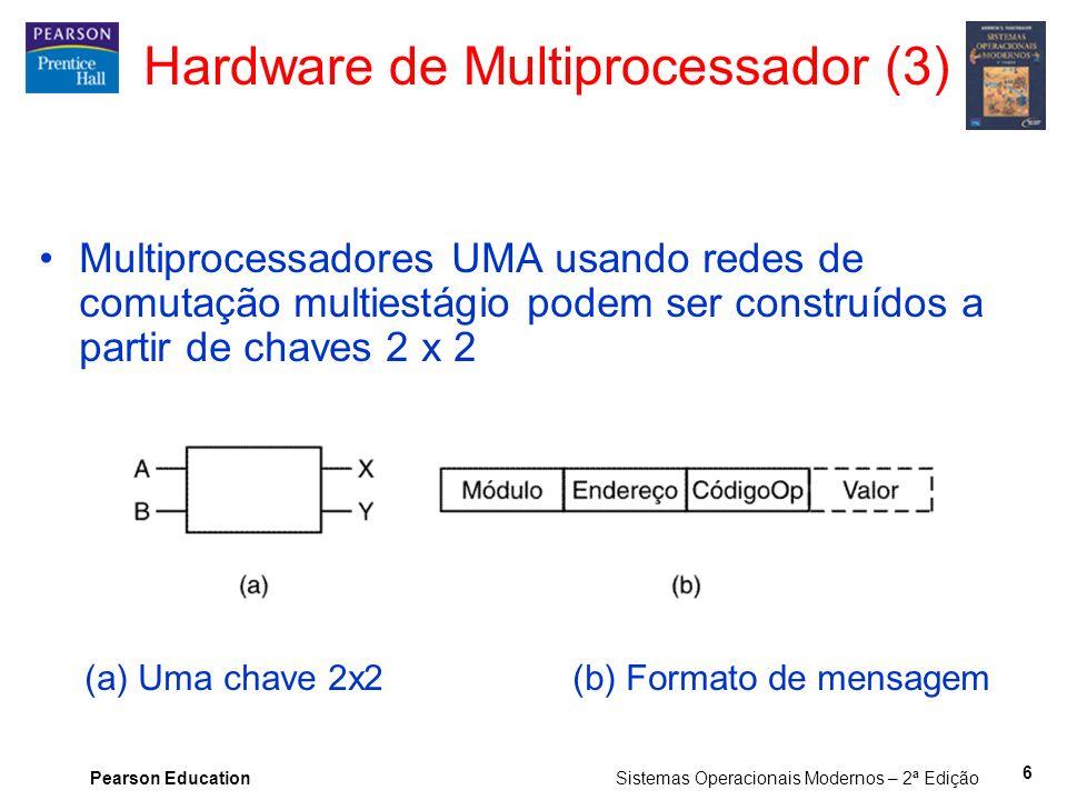Pearson Education Sistemas Operacionais Modernos – 2ª Edição Hardware de Multiprocessador (3) Multiprocessadores UMA usando redes de comutação multies