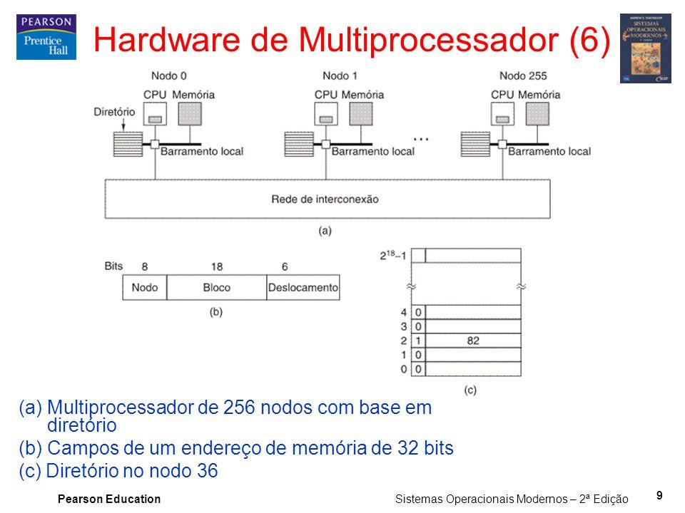 Pearson Education Sistemas Operacionais Modernos – 2ª Edição Hardware de Multiprocessador (6) (a)Multiprocessador de 256 nodos com base em diretório (