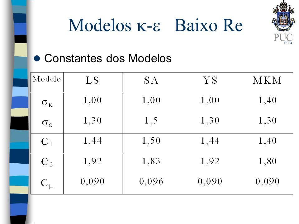 Modelos - Baixo Re l Constantes dos Modelos