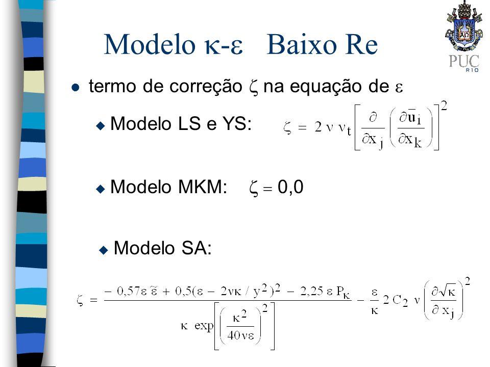 Modelo - Baixo Re termo de correção na equação de u Modelo LS e YS: Modelo MKM: 0,0 u Modelo SA: