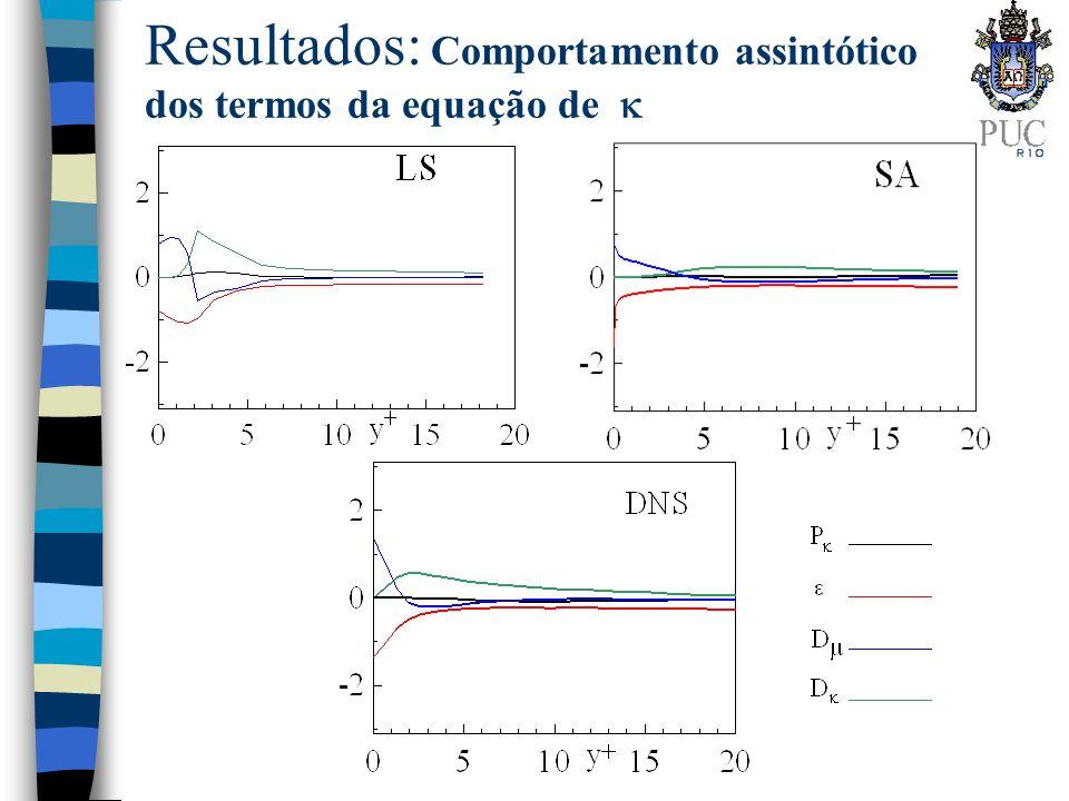 Resultados: Comportamento assintótico dos termos da equação de