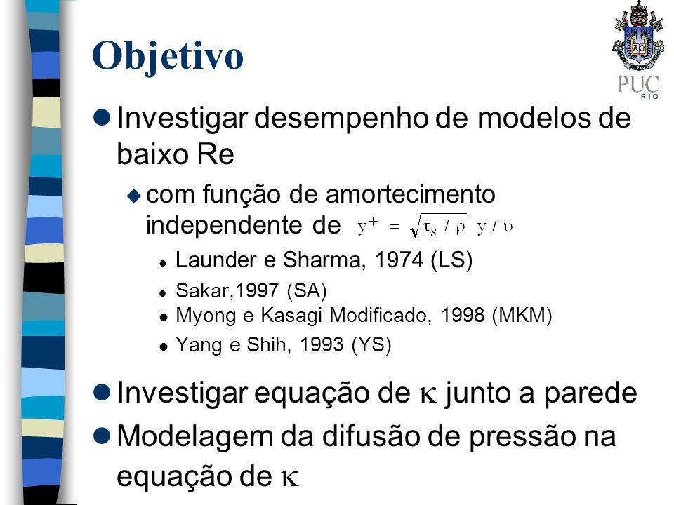 Objetivo l Investigar desempenho de modelos de baixo Re u com função de amortecimento independente de l Launder e Sharma, 1974 (LS) l Sakar,1997 (SA)
