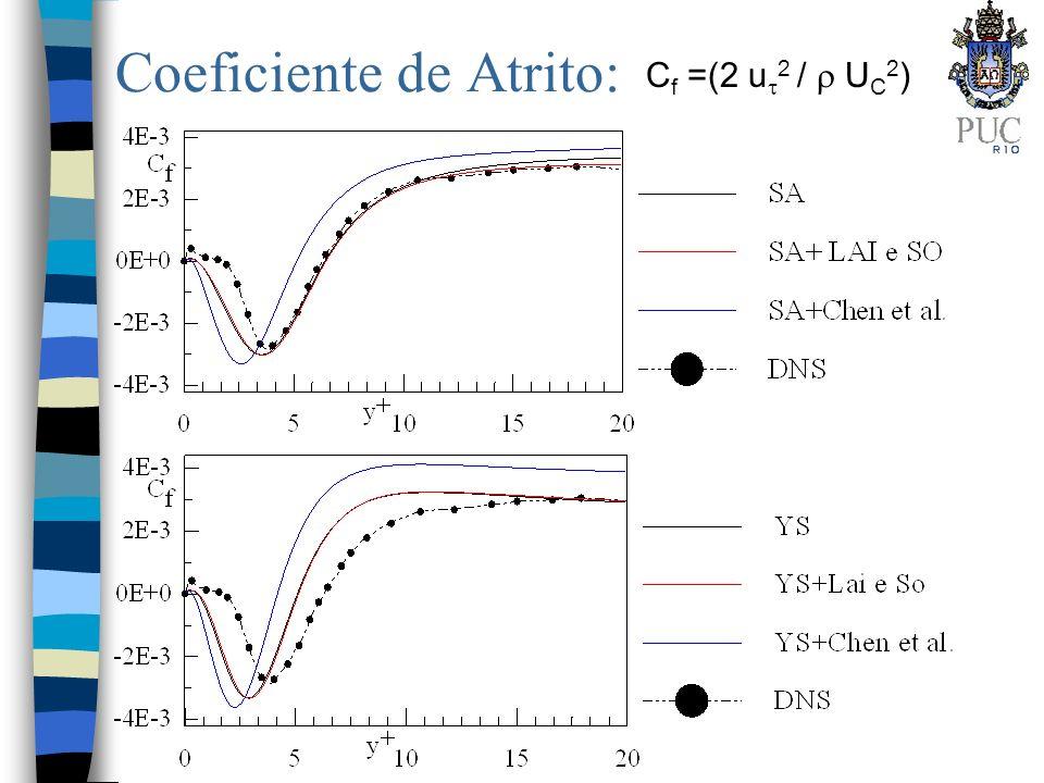 Coeficiente de Atrito: C f =(2 u 2 / U C 2 )