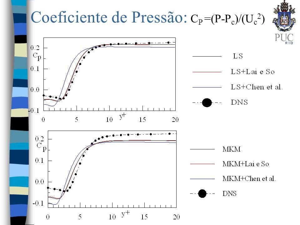 Coeficiente de Pressão: C P =(P-P c )/(U c 2 )