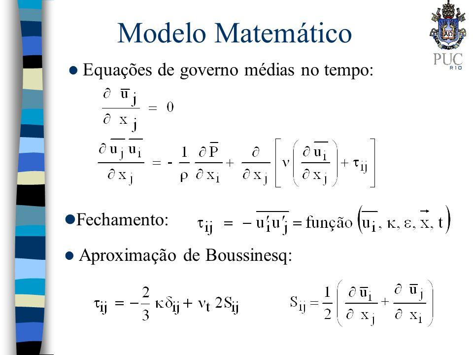 Modelo Matemático l Equações de governo médias no tempo: l Fechamento: l Aproximação de Boussinesq: