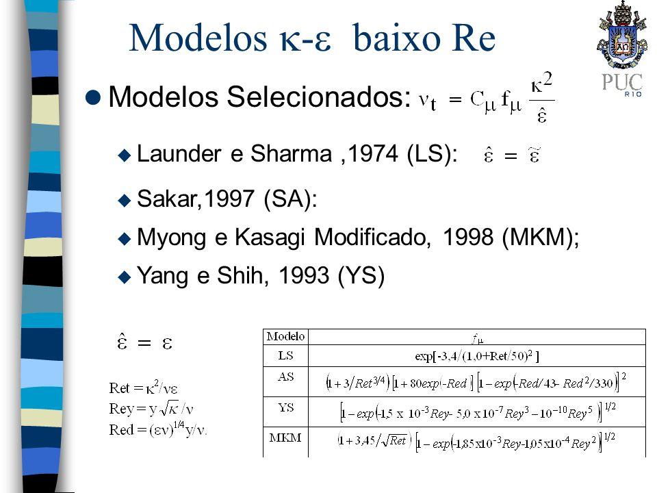 Modelos - baixo Re l Modelos Selecionados u Launder e Sharma,1974 (LS); u Yang e Shih, 1993 (YS) u Myong e Kasagi Modificado, 1998 (MKM); u Sakar,1997 (SA);