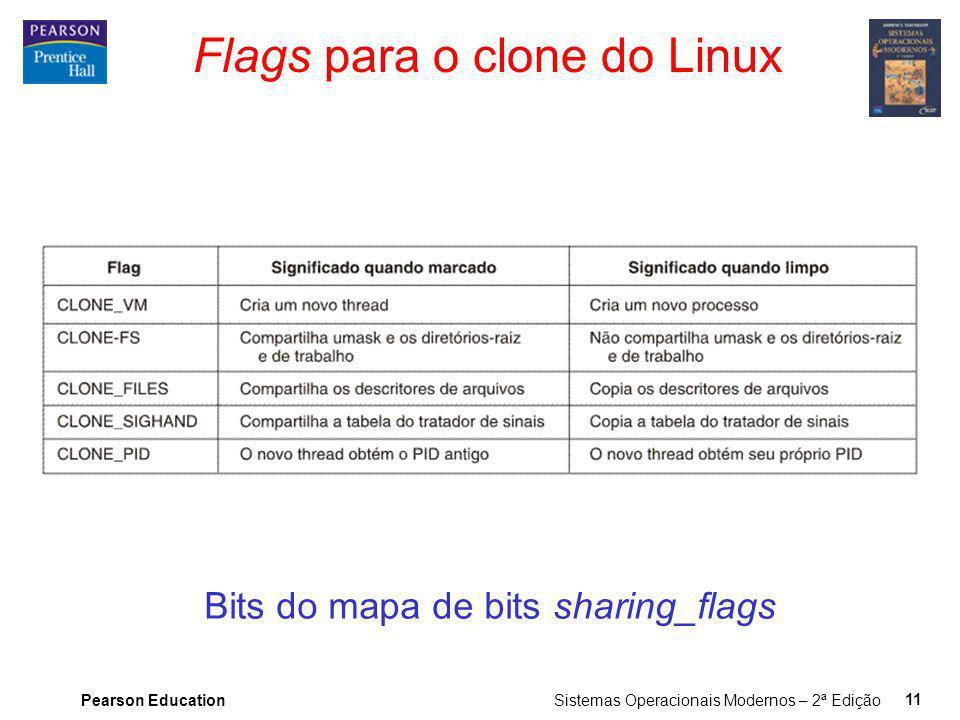 Pearson Education Sistemas Operacionais Modernos – 2ª Edição 11 Flags para o clone do Linux Bits do mapa de bits sharing_flags