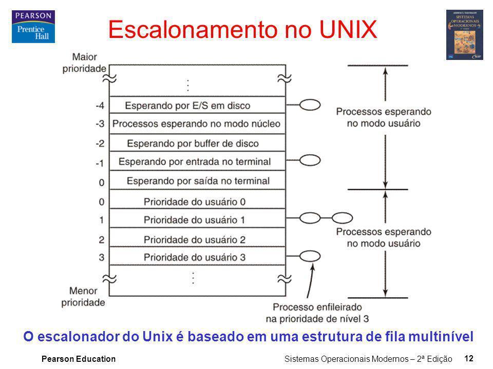 Pearson Education Sistemas Operacionais Modernos – 2ª Edição 12 Escalonamento no UNIX O escalonador do Unix é baseado em uma estrutura de fila multiní