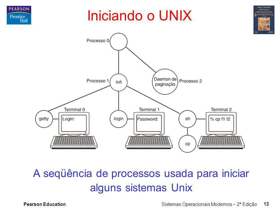 Pearson Education Sistemas Operacionais Modernos – 2ª Edição 13 Iniciando o UNIX A seqüência de processos usada para iniciar alguns sistemas Unix