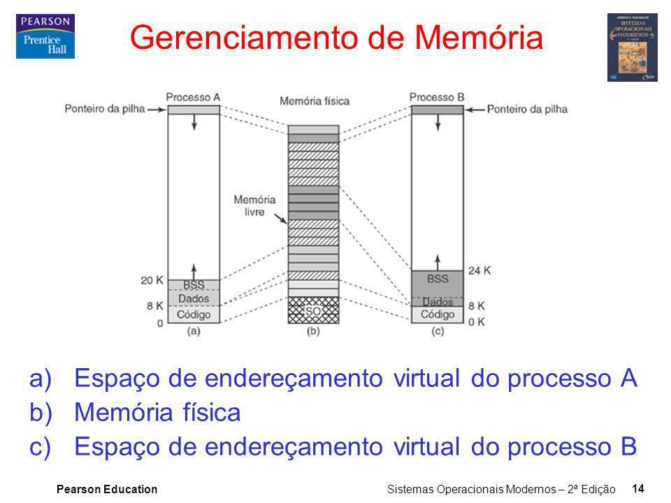 Pearson Education Sistemas Operacionais Modernos – 2ª Edição 14 Gerenciamento de Memória a)Espaço de endereçamento virtual do processo A b)Memória fís
