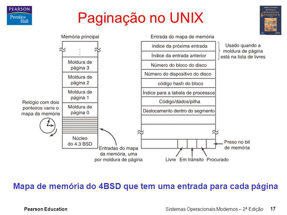 Pearson Education Sistemas Operacionais Modernos – 2ª Edição 17 Paginação no UNIX Mapa de memória do 4BSD que tem uma entrada para cada página