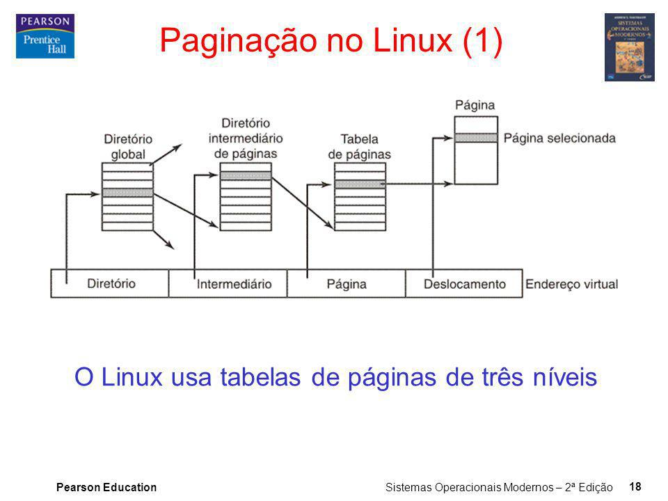 Pearson Education Sistemas Operacionais Modernos – 2ª Edição 18 Paginação no Linux (1) O Linux usa tabelas de páginas de três níveis