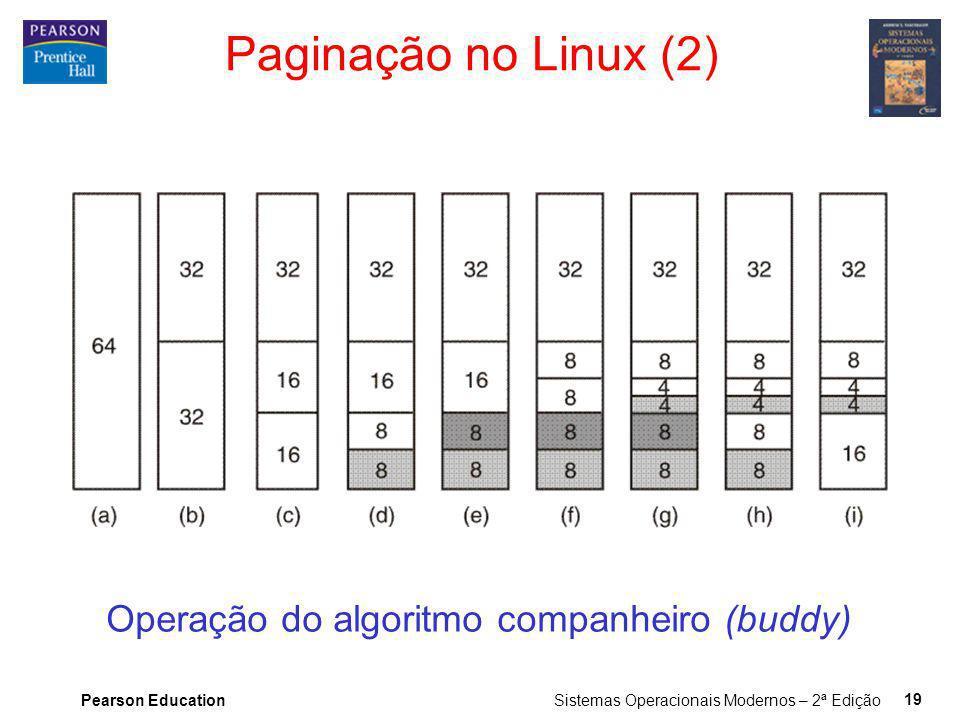 Pearson Education Sistemas Operacionais Modernos – 2ª Edição 19 Operação do algoritmo companheiro (buddy) Paginação no Linux (2)