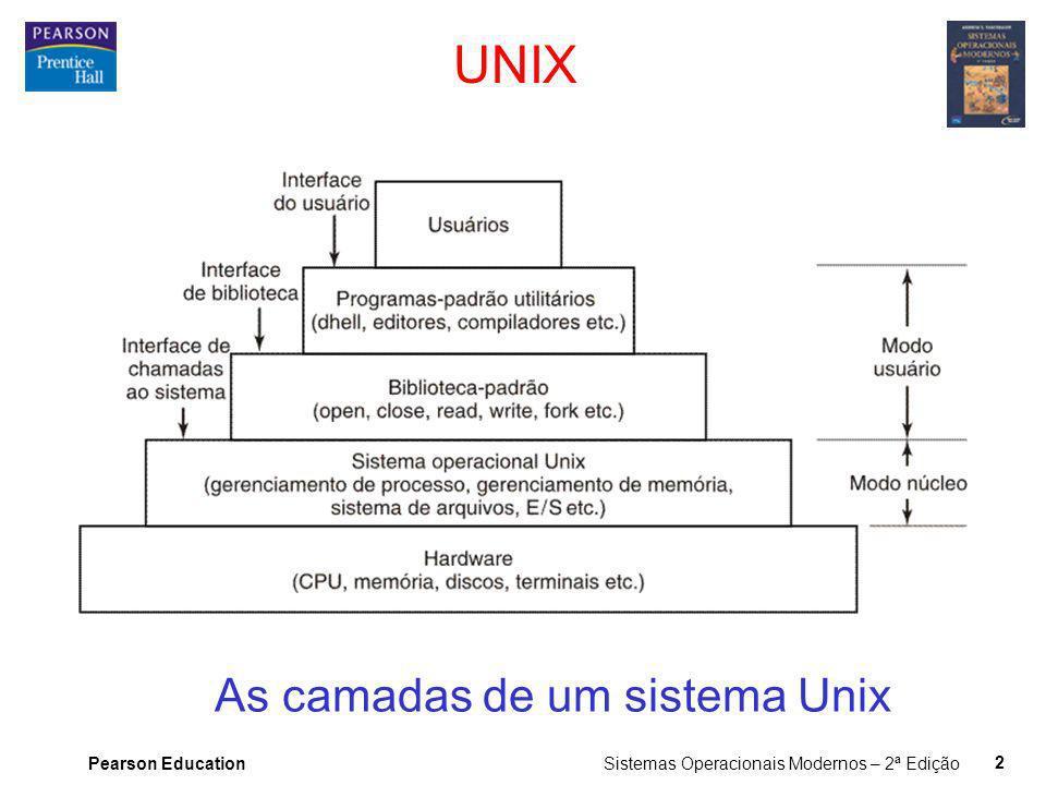 Pearson Education Sistemas Operacionais Modernos – 2ª Edição 2 UNIX As camadas de um sistema Unix
