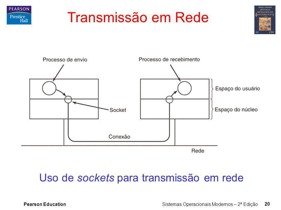 Pearson Education Sistemas Operacionais Modernos – 2ª Edição 20 Transmissão em Rede Uso de sockets para transmissão em rede