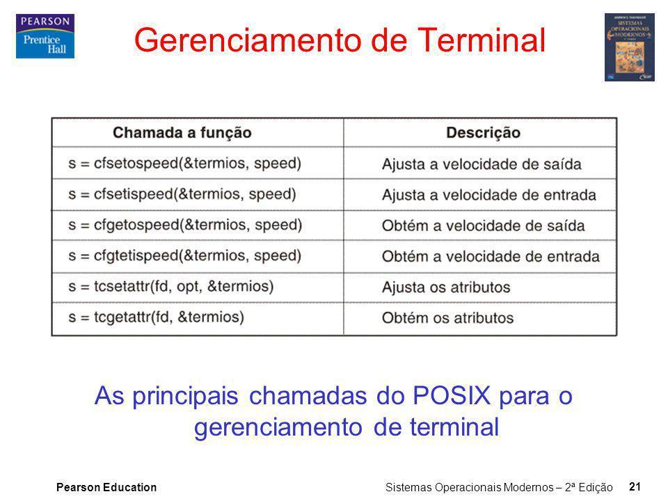 Pearson Education Sistemas Operacionais Modernos – 2ª Edição 21 Gerenciamento de Terminal As principais chamadas do POSIX para o gerenciamento de term