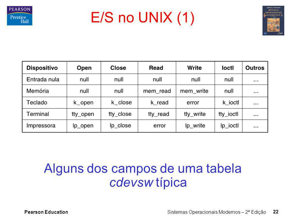 Pearson Education Sistemas Operacionais Modernos – 2ª Edição 22 E/S no UNIX (1) Alguns dos campos de uma tabela cdevsw típica