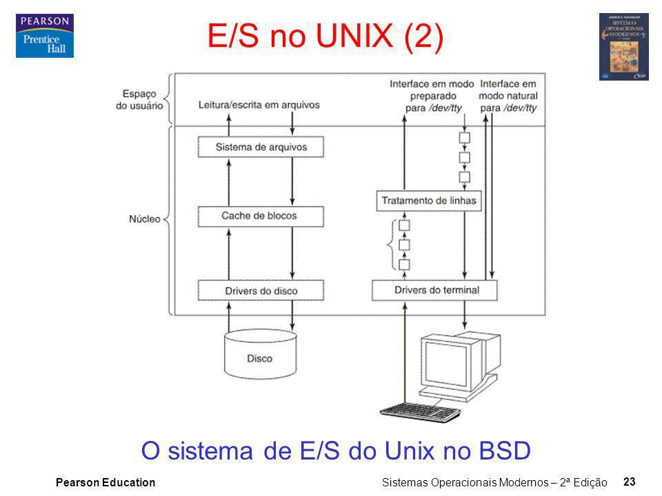 Pearson Education Sistemas Operacionais Modernos – 2ª Edição 23 O sistema de E/S do Unix no BSD E/S no UNIX (2)