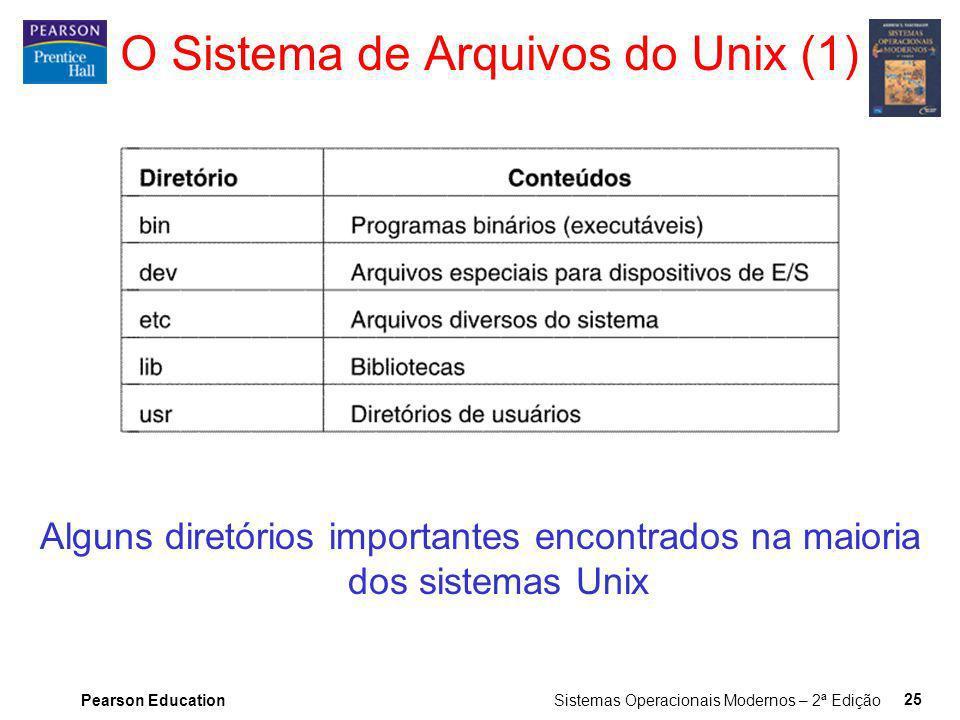 Pearson Education Sistemas Operacionais Modernos – 2ª Edição 25 O Sistema de Arquivos do Unix (1) Alguns diretórios importantes encontrados na maioria