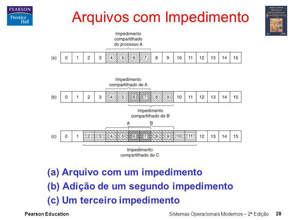 Pearson Education Sistemas Operacionais Modernos – 2ª Edição 28 Arquivos com Impedimento (a) Arquivo com um impedimento (b) Adição de um segundo imped