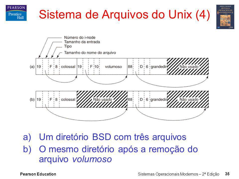 Pearson Education Sistemas Operacionais Modernos – 2ª Edição 35 a)Um diretório BSD com três arquivos b)O mesmo diretório após a remoção do arquivo vol