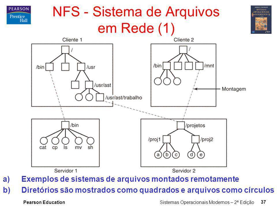 Pearson Education Sistemas Operacionais Modernos – 2ª Edição 37 NFS - Sistema de Arquivos em Rede (1) a)Exemplos de sistemas de arquivos montados remo