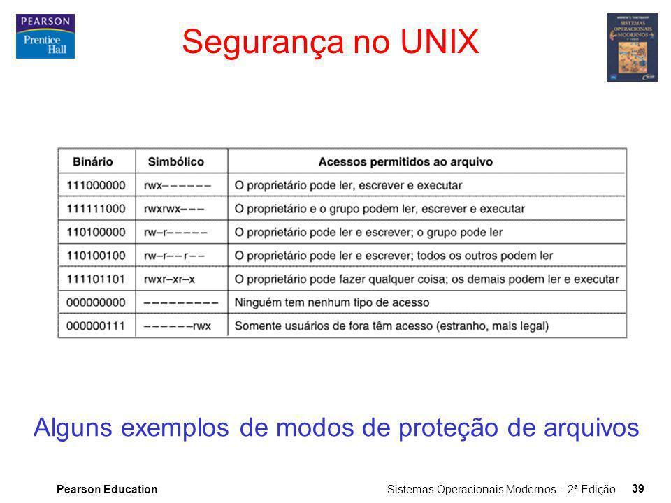 Pearson Education Sistemas Operacionais Modernos – 2ª Edição 39 Segurança no UNIX Alguns exemplos de modos de proteção de arquivos
