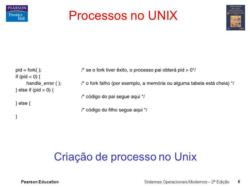 Pearson Education Sistemas Operacionais Modernos – 2ª Edição 5 Processos no UNIX Criação de processo no Unix