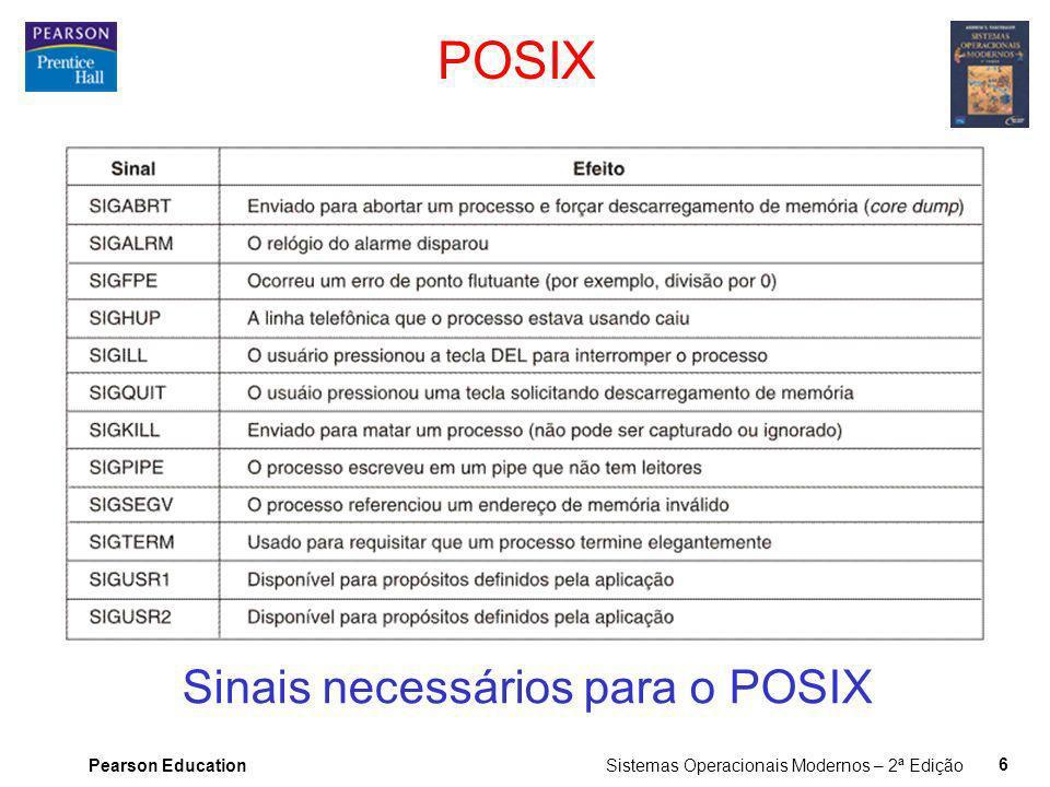 Pearson Education Sistemas Operacionais Modernos – 2ª Edição 6 POSIX Sinais necessários para o POSIX