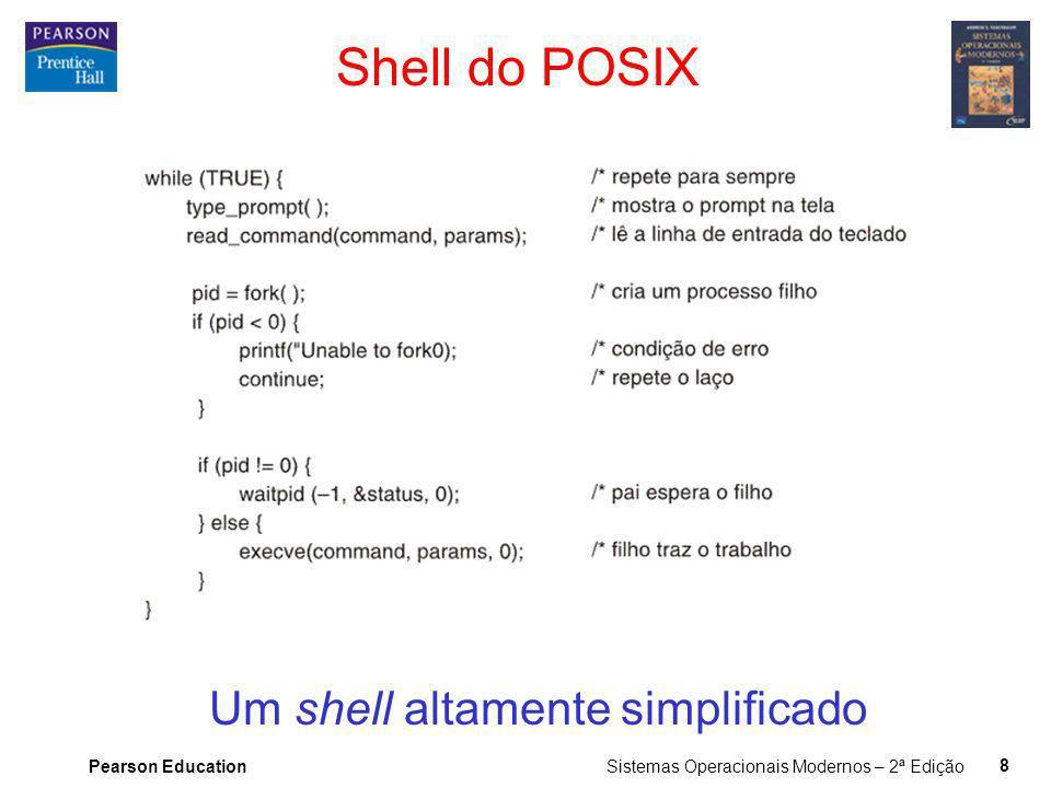 Pearson Education Sistemas Operacionais Modernos – 2ª Edição 8 Shell do POSIX Um shell altamente simplificado