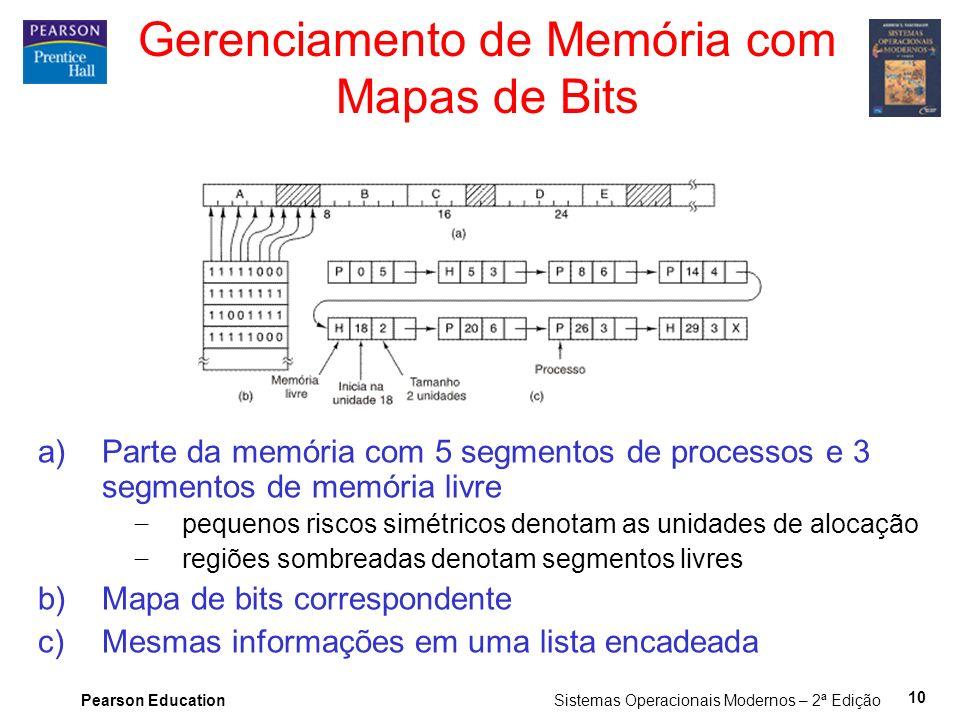 Pearson Education Sistemas Operacionais Modernos – 2ª Edição 10 Gerenciamento de Memória com Mapas de Bits a)Parte da memória com 5 segmentos de processos e 3 segmentos de memória livre pequenos riscos simétricos denotam as unidades de alocação regiões sombreadas denotam segmentos livres b)Mapa de bits correspondente c)Mesmas informações em uma lista encadeada