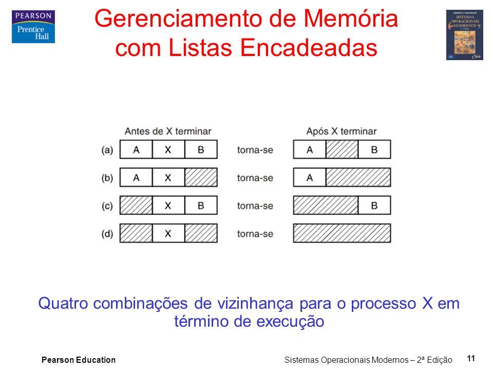 Pearson Education Sistemas Operacionais Modernos – 2ª Edição 11 Gerenciamento de Memória com Listas Encadeadas Quatro combinações de vizinhança para o processo X em término de execução