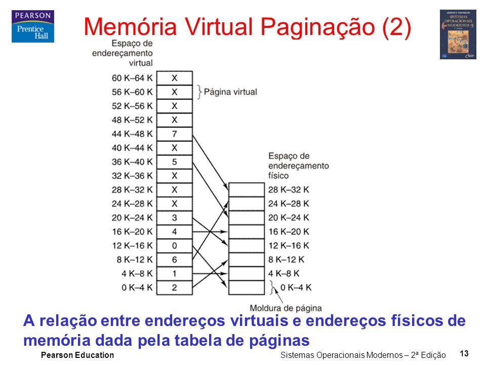 Pearson Education Sistemas Operacionais Modernos – 2ª Edição 13 A relação entre endereços virtuais e endereços físicos de memória dada pela tabela de páginas Memória Virtual Paginação (2)