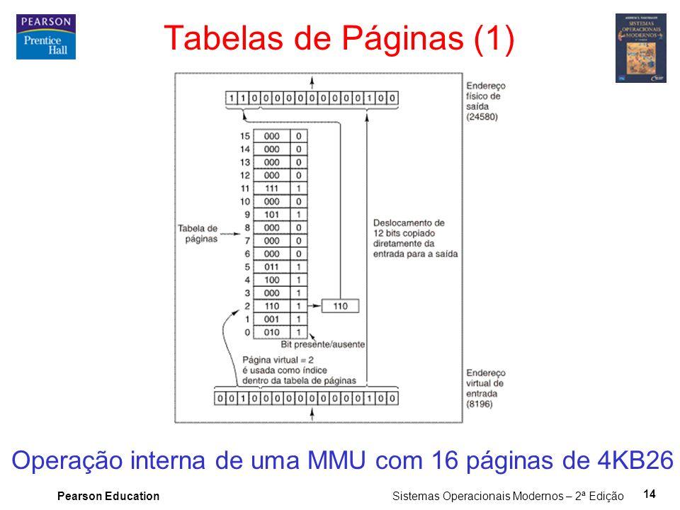 Pearson Education Sistemas Operacionais Modernos – 2ª Edição 14 Tabelas de Páginas (1) Operação interna de uma MMU com 16 páginas de 4KB26