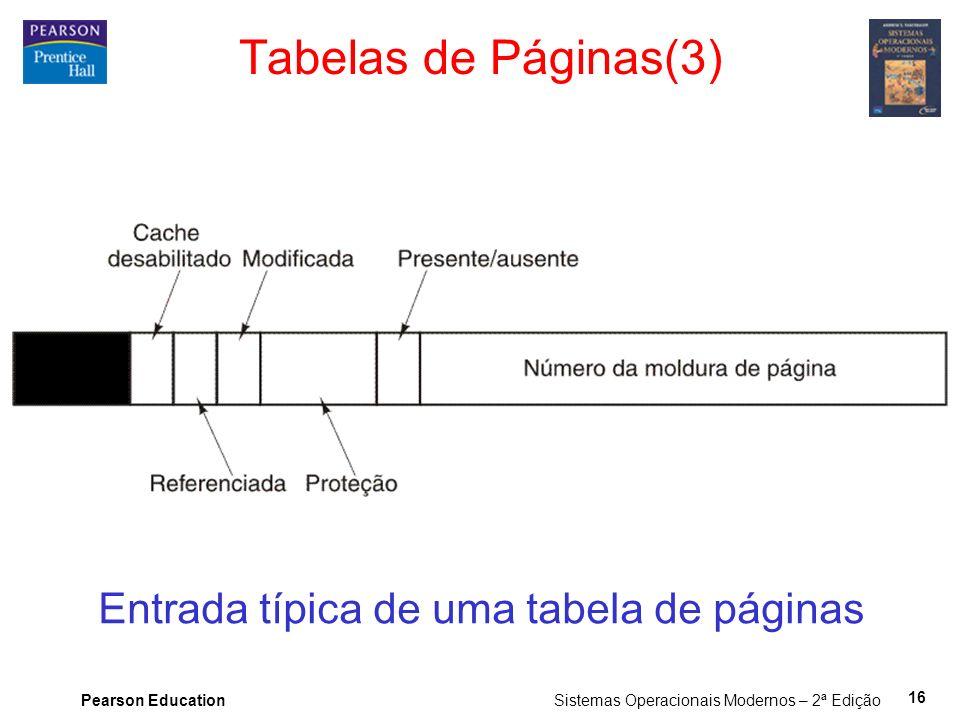 Pearson Education Sistemas Operacionais Modernos – 2ª Edição 16 Tabelas de Páginas(3) Entrada típica de uma tabela de páginas