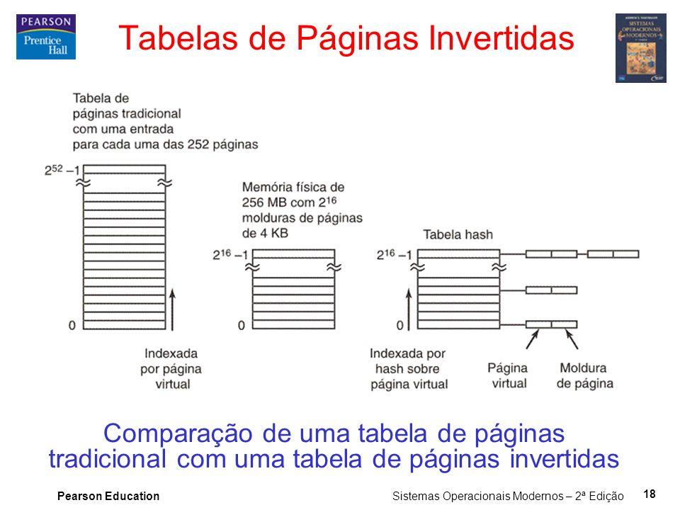 Pearson Education Sistemas Operacionais Modernos – 2ª Edição 18 Tabelas de Páginas Invertidas Comparação de uma tabela de páginas tradicional com uma