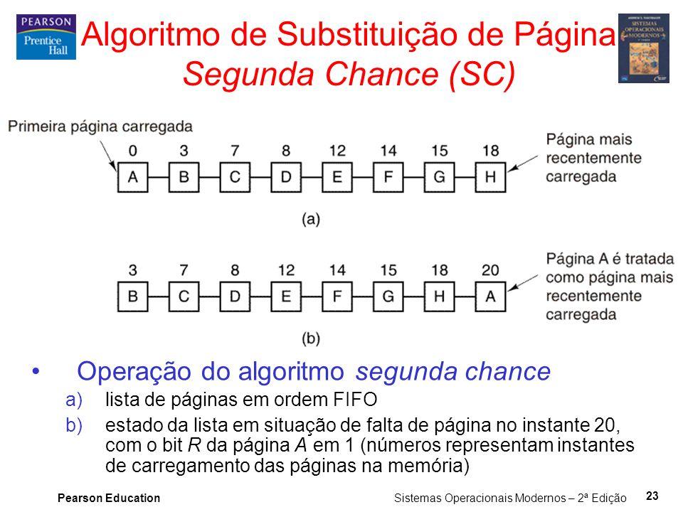 Pearson Education Sistemas Operacionais Modernos – 2ª Edição 23 Algoritmo de Substituição de Página Segunda Chance (SC) Operação do algoritmo segunda chance a)lista de páginas em ordem FIFO b)estado da lista em situação de falta de página no instante 20, com o bit R da página A em 1 (números representam instantes de carregamento das páginas na memória)