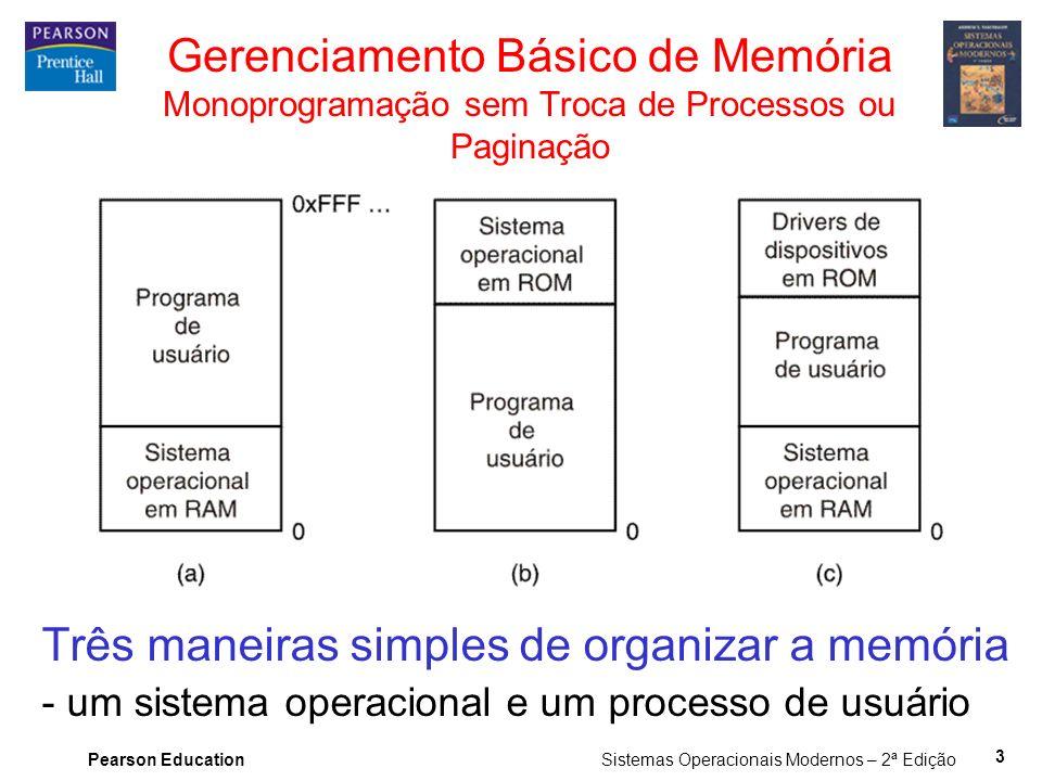 Pearson Education Sistemas Operacionais Modernos – 2ª Edição 3 Gerenciamento Básico de Memória Monoprogramação sem Troca de Processos ou Paginação Três maneiras simples de organizar a memória - um sistema operacional e um processo de usuário