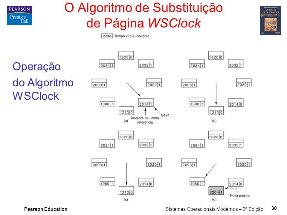 Pearson Education Sistemas Operacionais Modernos – 2ª Edição 30 O Algoritmo de Substituição de Página WSClock Operação do Algoritmo WSClock